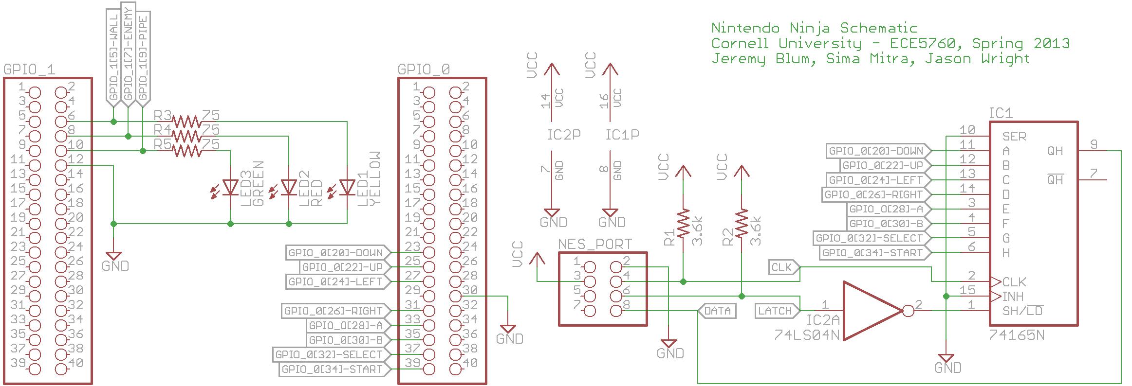 Nintendo Ninja | An FPGA-Based Mario Bros. A.I. on