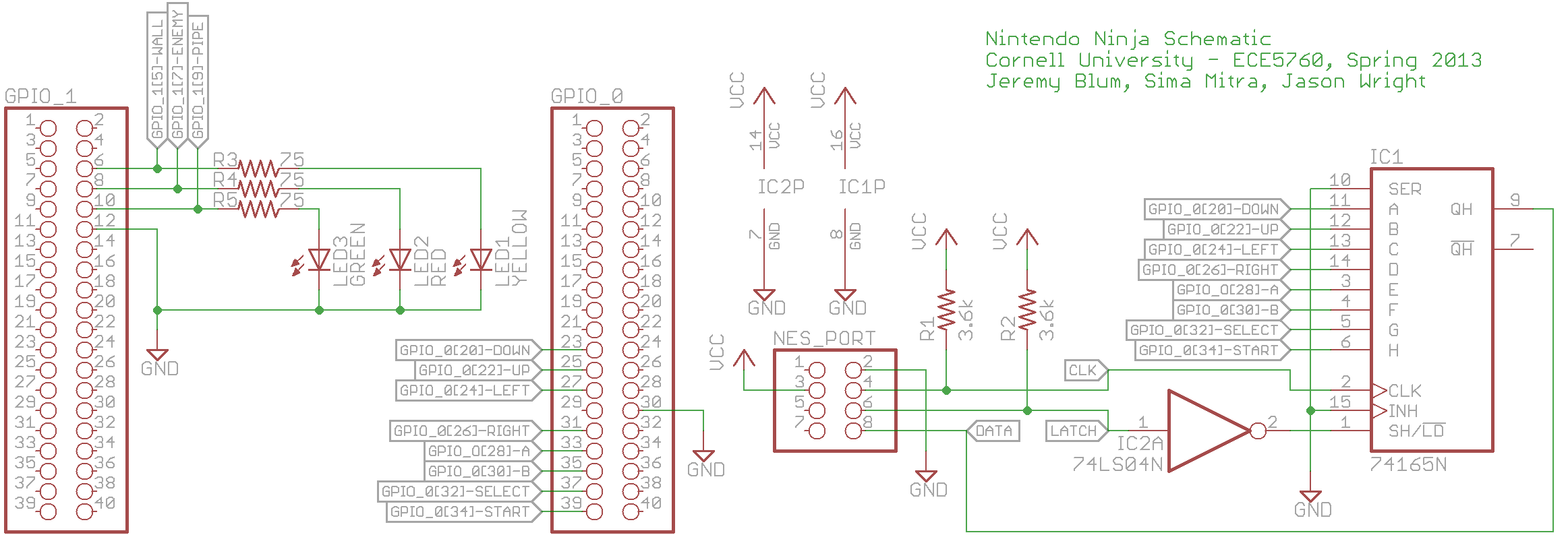 Nintendo Ninja | An FPGA-Based Mario Bros. A.I.